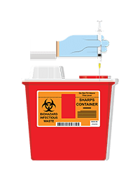 Gloved hand depositing a needle in a sharps container